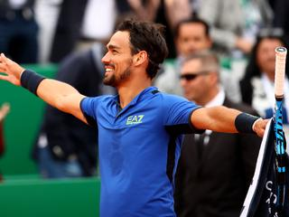 「ロレックス・モンテカルロ・マスターズ」(ATP1000/モナコ・モンテカルロ/4月14~21日/賞金総額558万5030ユーロ/クレーコート)